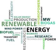 Word cloud - renewable energy Royalty Free Stock Photos