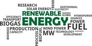Word cloud - renewable energy. A word cloud of renewable energy related items stock illustration