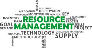 Word cloud - resource management Stock Images