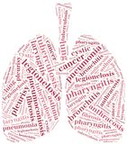 Word cloud of respiratory system diseases in shape of lungs. Royalty Free Stock Image