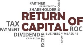 Word cloud - return of capital Stock Images