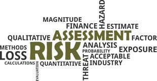 Word cloud - risk assessment. A word cloud of risk assessment related items stock image