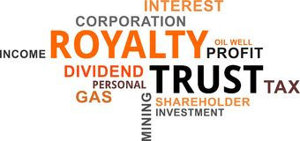 Word cloud - royalty trust Royalty Free Stock Photography