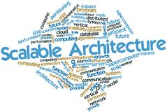 Word cloud for Scalable Architecture. Abstract word cloud for Scalable Architecture with related tags and terms Royalty Free Stock Photo
