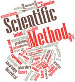 Word cloud for Scientific Method Royalty Free Stock Photo