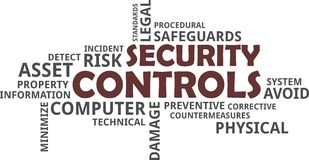 Word cloud - security controls Stock Image