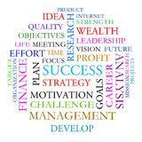 Word Cloud Shows Road To  Success Stock Images