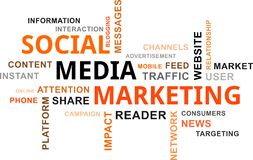 Word cloud - social media marketing Stock Photo
