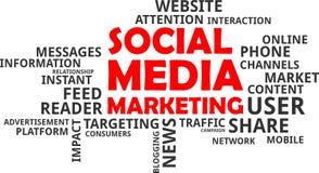 Word cloud - social media marketing Stock Image