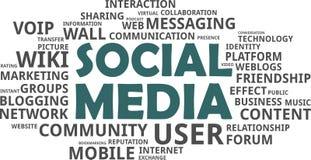 Word cloud - social media Stock Image