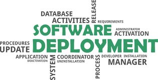 Word cloud - software deployment. A word cloud of software deployment related items Royalty Free Stock Photography