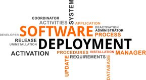 Word cloud - software deployment Royalty Free Stock Photo