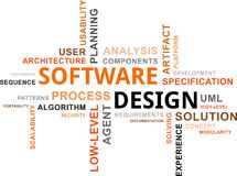 Word cloud - software design Stock Images