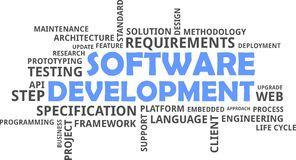 Word cloud - software development Stock Images