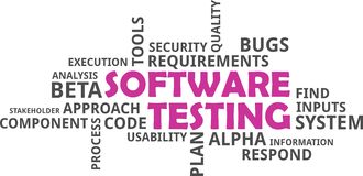 Word cloud - software testing Royalty Free Stock Photos