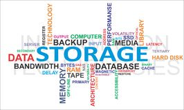 Word cloud - storage Royalty Free Stock Photography