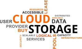Word cloud - cloud storage. A word cloud of cloud storage related items royalty free illustration
