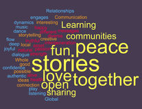 Word cloud of story and community. A vibrant word cloud showing the dynamic elements about storytelling, story performance and community building. It Stock Image