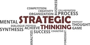 Word cloud - strategic thinking Stock Images