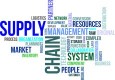 Word cloud - supply chain Royalty Free Stock Images
