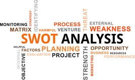 Word cloud - swot analysis Stock Images