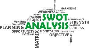 Word cloud - swot analysis. A word cloud of swot analysis related items vector illustration