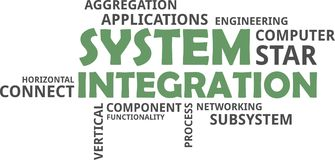 Word cloud - system integration Royalty Free Stock Photos
