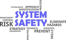 Word cloud - system safety Stock Image