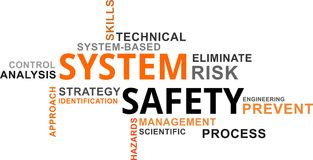 Word cloud - system safety Royalty Free Stock Image