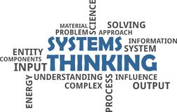 Word cloud - systems thinking stock illustration