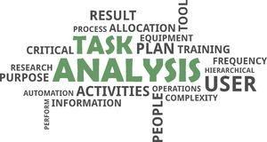 Word cloud - task analysis. A word cloud of task analysis related items royalty free illustration