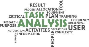 Word cloud - task analysis Royalty Free Stock Photo