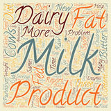 Word Cloud Text Background Concept. The Dairy Dilemma text background wordcloud concept Royalty Free Stock Image