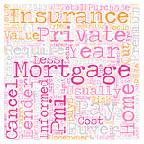 Word Cloud Text Background Concept. Private Mortgage Insurance Your Rights and Responsibilities text background wordcloud concept Stock Photography