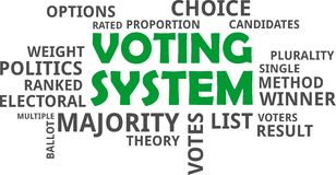 Word cloud - voting system Royalty Free Stock Photo