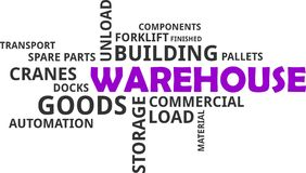 Word cloud - warehouse Royalty Free Stock Images