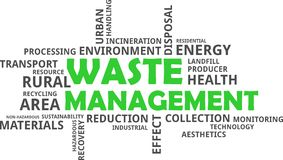 Word cloud - waste management Royalty Free Stock Image