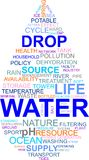 Word cloud - water drop Stock Photo