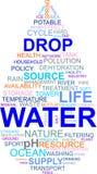 Word cloud - water drop vector illustration