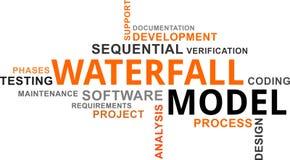 Word cloud - waterfall model Royalty Free Stock Photo