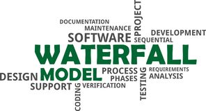 Word cloud - waterfall model. A word cloud of waterfall model related items stock illustration