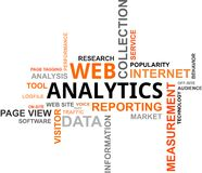 Word cloud - web analytics. A word cloud of web analytics related items Stock Images