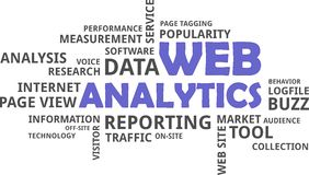 Word cloud - web analytics Royalty Free Stock Images