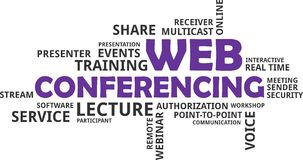 Word cloud - web conferencing Royalty Free Stock Photography