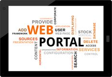 Word cloud - web portal Royalty Free Stock Photo