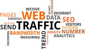 Word cloud - web traffic. A word cloud of web traffic related items stock illustration