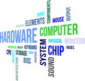Word cloud - whardware. A word cloud of computer hardware related items Royalty Free Stock Image
