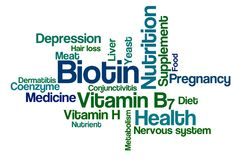 Word Cloud on a white background - Biotin stock illustration