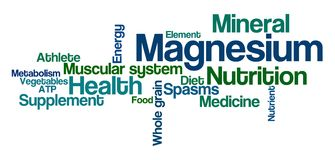 Word Cloud on a white background - Magnesium Stock Photos