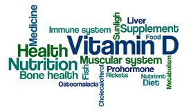 Word Cloud on a white background - Vitamin D Stock Photo